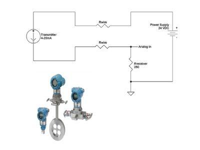 4 to 20mA signal in pressure transmitter