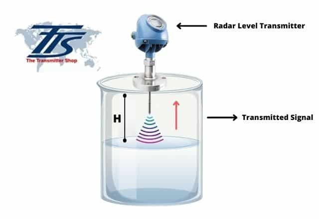 How do Guided Wave Radar Level Transmitters Work